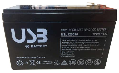 USL1290